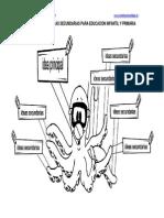 Organizador Grafico Rutina de Pensamiento Ideas Principal Idea Secundaria Pulpo
