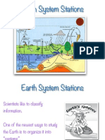 earth system intro
