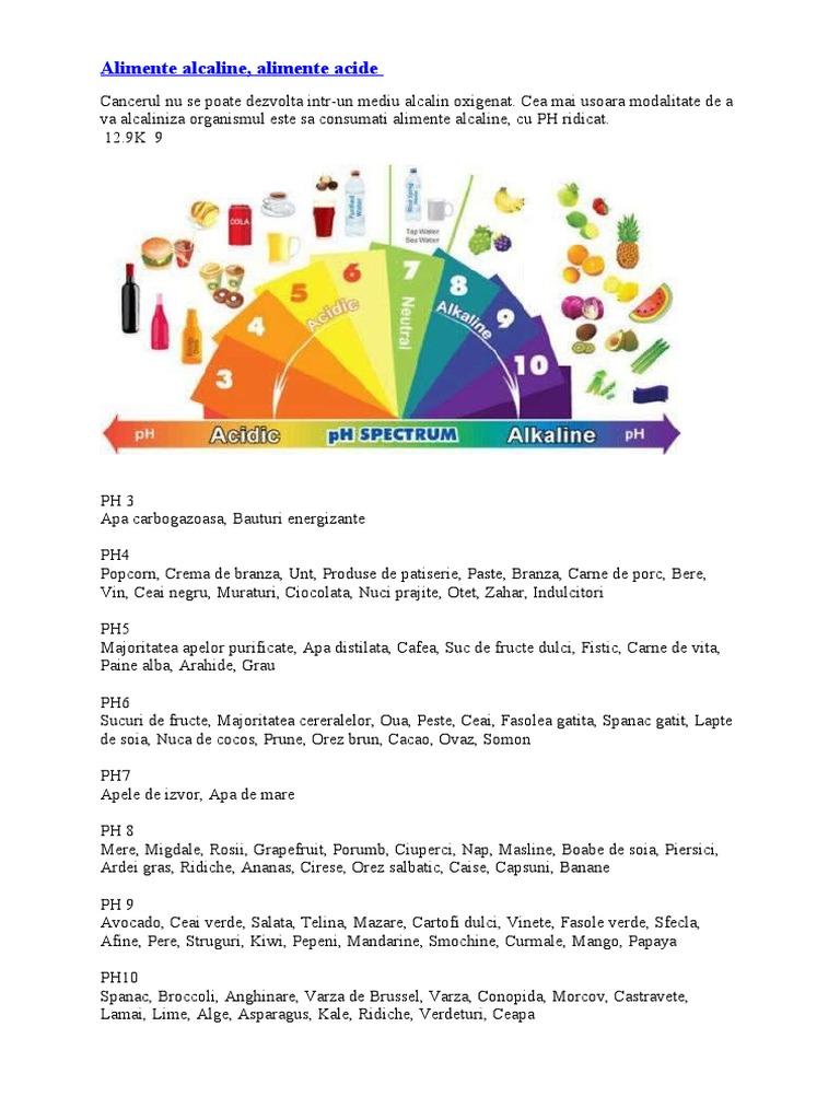 Alimente alcaline - Sanatate de fier cu alimente alcaline   Catena