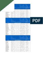 Encuesta Catedras 2º Cuatri 2012.pdf