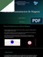 Fuerza de Sustantacion de Magnus