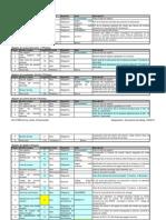 ESPECIFICACIONES ARCHIVOS Facturacion y Recaudos Andesco