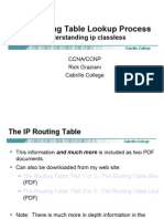 Routing Table Look Up Process