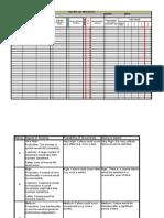 FMEA Risk Assessment Template