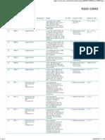 5-PSSI Regles - Tous Les Elements