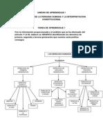 Derecho Constitucional II-unidad de Aprendizaje i y II 2013