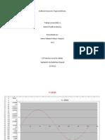 Graficas Funciones Trigonométricas