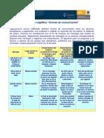 Formas de comunicación_vmmatla.docx