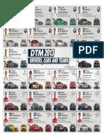 2013 DTM Spotter Guide
