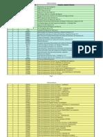 Listado Administradoras Autorizadas- Pila