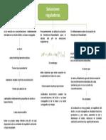 Mapa Conceptual Sobre Soluciones Reguladoras (Buffer)