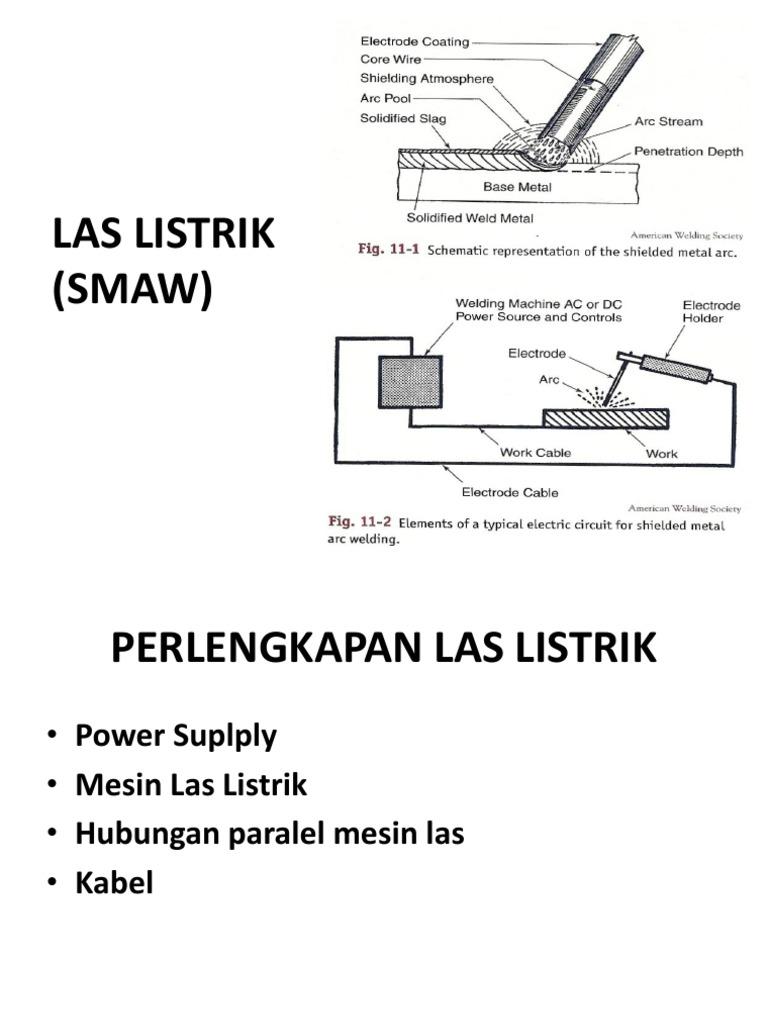 Las Listrik  Smaw