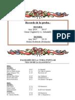 Palmares de La Cursa Popular de La Llagosta2014