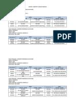Upsi-major Mate Minor Sains-kohort 1- Jadual Tutorial Pjj Sem 2 2013-14