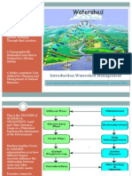 What is the Components of watershed management