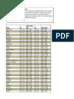 Plant Nutrient Chart