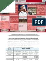 Foncodes Chiclayo