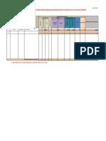 Format Data Infrastruktur