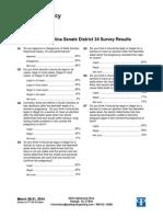 District 34 Survey Results