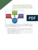 Auditorías internas según ISO 9001