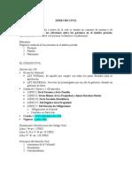 Derecho Civil[1]