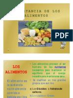 Import an CIA de Los Alimentos [Modo de ad