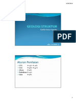 GEOLOGI STRUKTUR 1