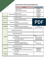 Cronograma Modificado Año Escolar 2013-2014 ÚLTIMA ACTUALIZACIÓN