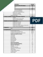 Listado Maestro de Documentos 31 Marzof 2014