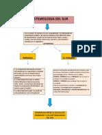 Epistemologia Del Sur