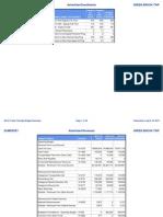 2014-15 User Friendly Budget