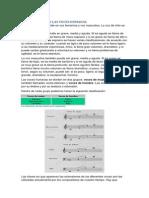 CLASIFICACIÓN DE LAS VOCES HUMANAS.docx