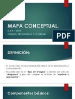 Mapa Conceptual 2014