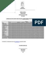 141_82_edital _ Docas _ Gabarito Preliminar