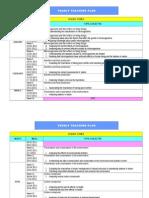 rancangan_tahunan_scf5-2011