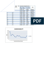 Data Metalografi