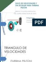 Triangulo de Velocidades Turbina Pelton