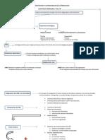Sistematizacion y Automatizacion de La Produccion