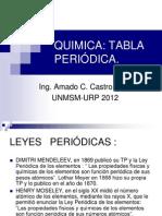 Quimica. Tabla Periodica