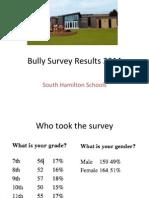 bully survey 14 dh