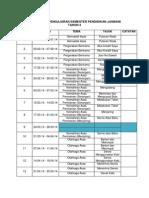Rancangan Pengajaran Semester Pendidikan Jasmanitahun3