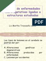 Clase 8. Analisis de Enfermedades Neurovegetativas Ligadas a Estructuras Estudiadas