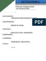 Frontera de Posibilidades de Produccion F