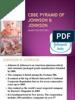 CBBE Pyramid of Johnson & Johnson