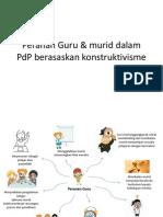 Soalan 1Peranan Guru & Murid Dalam PdP Berasaskan Konstruktivisme