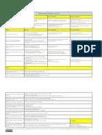 Project Design Matrix