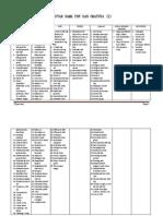 Daftar Nama Pbf Dan Obatnya