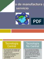 Tecnologias de Manufactura y Servicio Trabajo Grupal