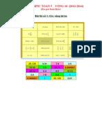 vòng 18 - lớp 5- năm 2013 - 2014