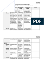 ci 5041 final project rubric